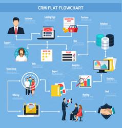 crm flat flowchart vector image