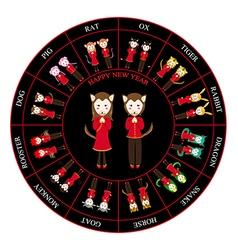 Chinese zodiac horoscope wheel dog vector