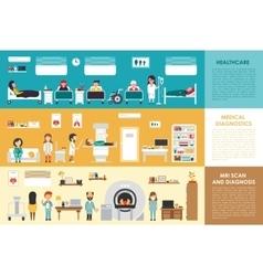 Healthcare medical diagnostics mri scan hospital vector