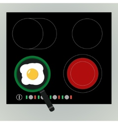 Fried egg in the pan vector