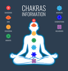 Chakras information and white human body on dark vector