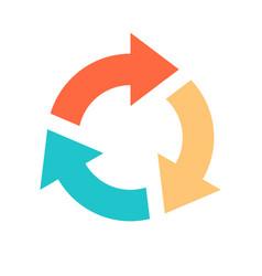 Arrow sign reload icon refresh symbol vector