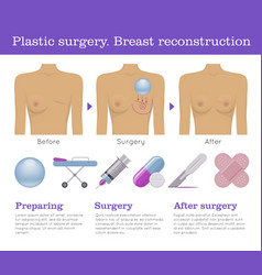 Plastic surgery breast reconstruction infographic vector