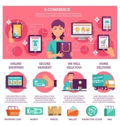 E-commerce infographic set vector