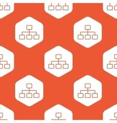 Orange hexagon scheme pattern vector