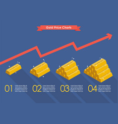 Gold price with graph up infographic vector