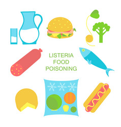 Listeria contaminated food vector