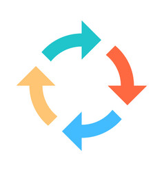 Arrow sign refresh icon rotation symbol vector