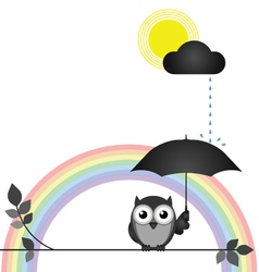 Changeable weather vector image