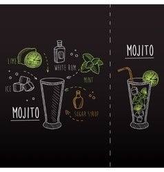 Mojito recipe drawn in chalk vector