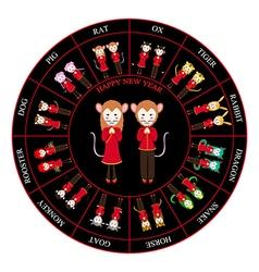 Chinese zodiac horoscope wheel rat vector