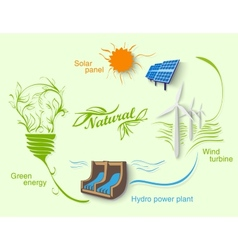 Diagram of clean energy vector