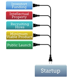 Startup Entrepreneur Plug plan vector image