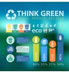 Waste segregation infographics vector
