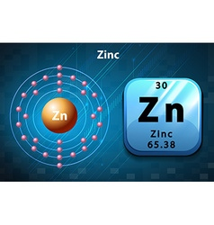 Peoridic symbol and electron diagram of zinc vector