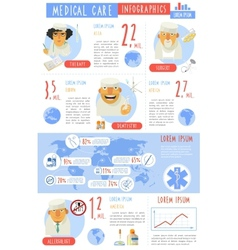Medical care infographics presentation report vector