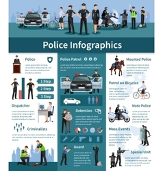 Police people flat infographics vector