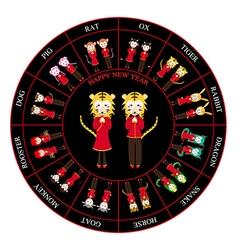 Chinese zodiac horoscope wheel tiger vector
