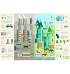 Urban landscape environment ecology elements of vector image