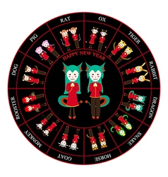 Chinese zodiac horoscope wheel dragon vector