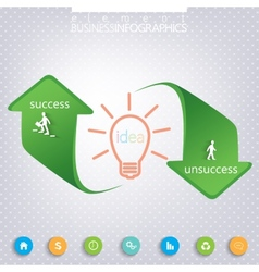 Success and unsuccess modern template infographic vector