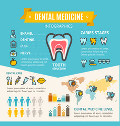 Dental medicine health care infographic banner vector