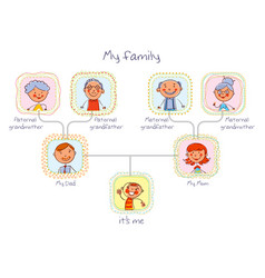 family tree in the style of childrens drawings vector image vector image