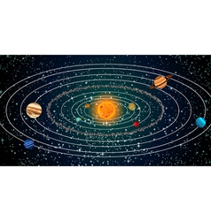 Solar system with sun planets and stars vector image