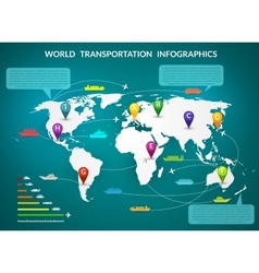 World transportation infographic vector