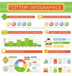 Lottery infographics layout vector