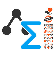Chemical formula icon with valentine bonus vector