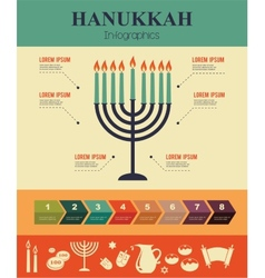 Infographics of famous symbols for the Jewish vector image vector image