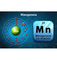 Periodic symbol and diagram of manganese vector