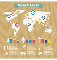 Lumberjack woodcutter infographic vector image