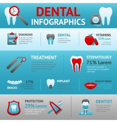 Dental infographics set vector