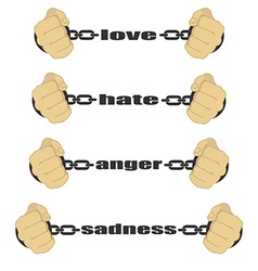 Love hate anger sadness signs vector