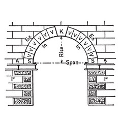 Arch abutments vintage engraving vector
