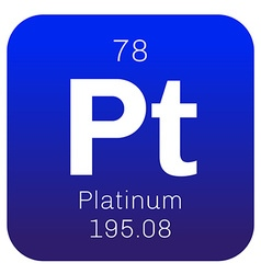 Platinum chemical element vector