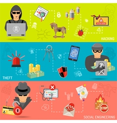 Cyber crime banners vector