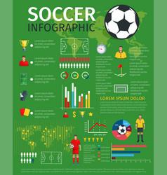 Infographics for soccer football sport game vector