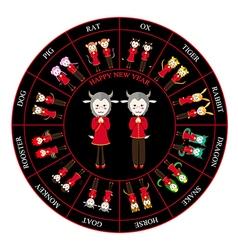 Chinese zodiac horoscope wheel goat vector