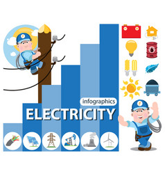 Electricity infographics energetics icons vector
