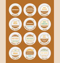 coffee menu drinks on brown background vector image