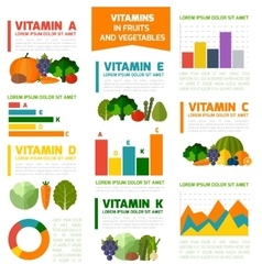 Fruits and vegetables vitamins infographics vector