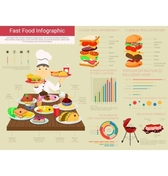 Fast food infographics with bar and circle charts vector image vector image