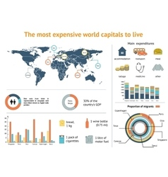 Expenses flat style thematic infographics concept vector