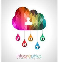 Cloud computing infographic with 5 numbers for vector image vector image