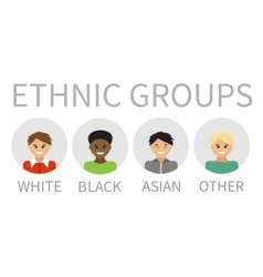 Multi-ethnic People Portraits vector image