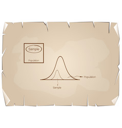normal distribution curve with research process sa vector image