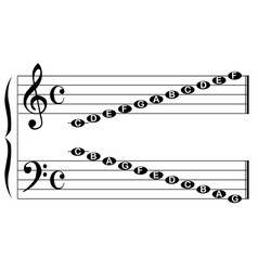 music note names vector image